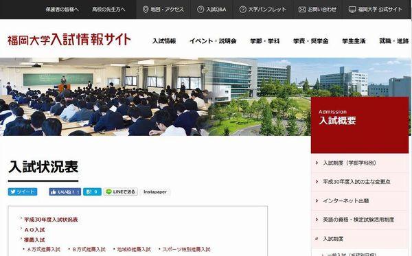 福岡大学入試状況表